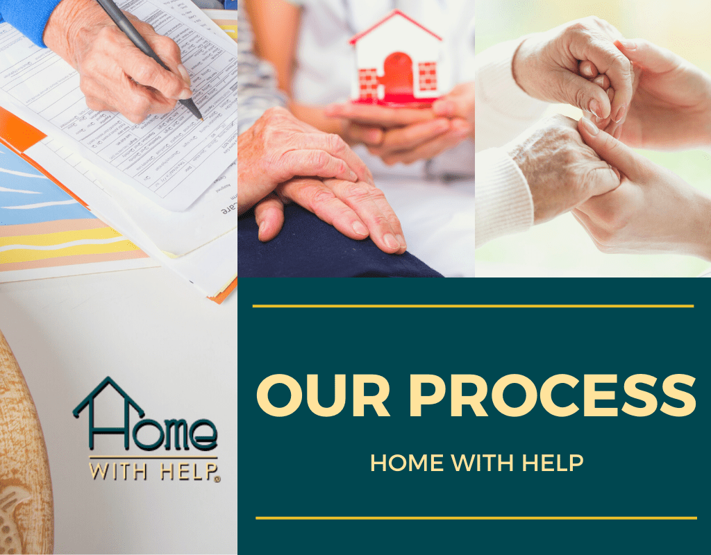 Home With Help Process